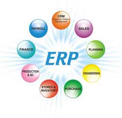 ERP Accounting Software In Dubai