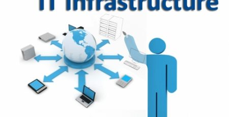 IT infrastructure services In Dubai